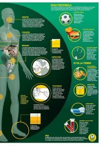 Infografía de la diabetes tipo 2