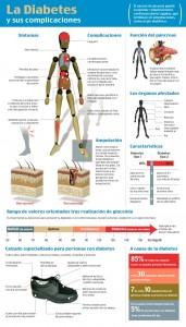infografia_diabetes-tipo